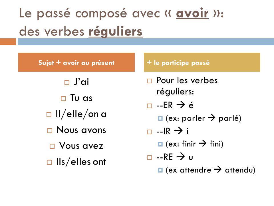 Passé composé - Passé composé z czasownikiem avoir 5 - Francuski przy kawie