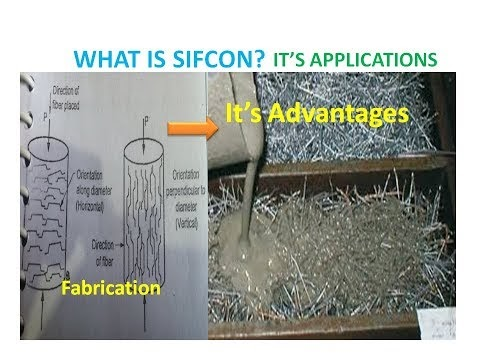 WHAT IS SIFCON ?