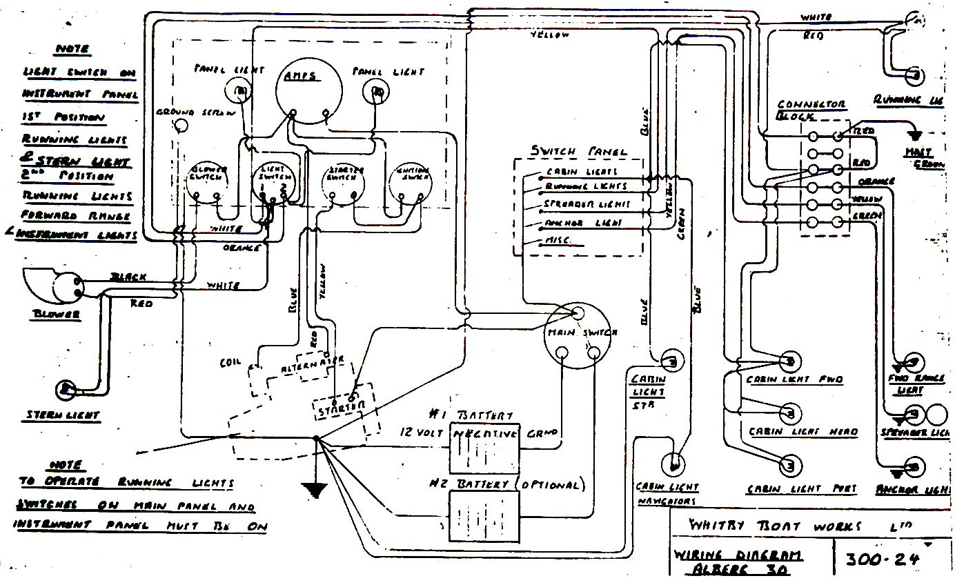 Wellcraft Boat Wiring Diagram 06 Sterling Fuse Panel Diagram Hondaa Accordd Holden Commodore Jeanjaures37 Fr
