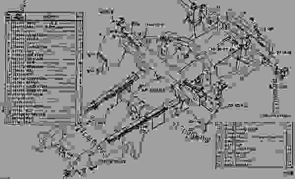 bobcat 863 hydraulic pump diagram bobcat 863 hydraulic control valve diagram general wiring diagram  bobcat 863 hydraulic control valve