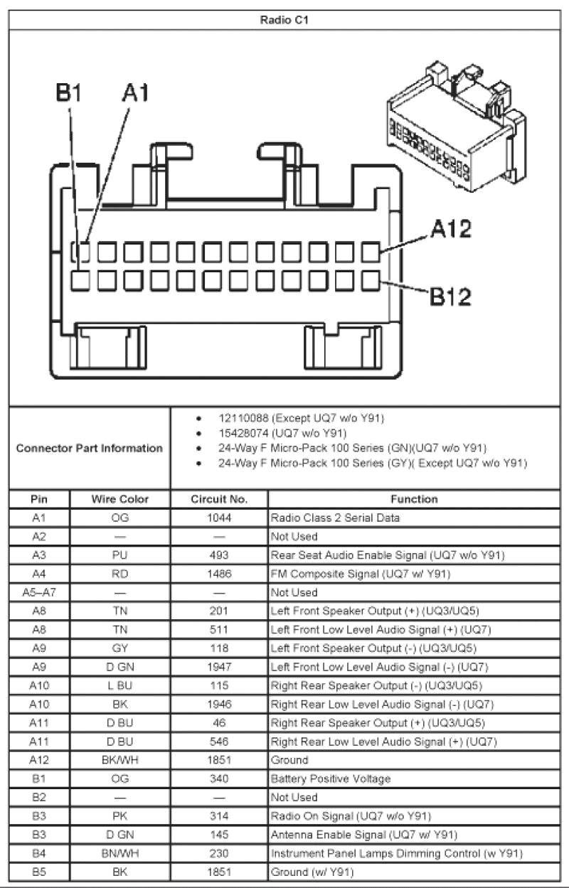 1995 Chevy 1500 Radio Wiring Diagram Wiring Diagram Kid Resource B Kid Resource B Led Illumina It
