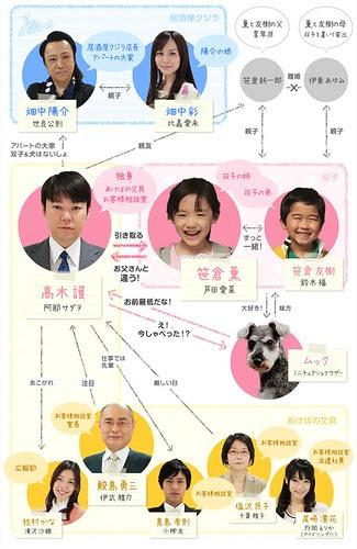 marumo_chart