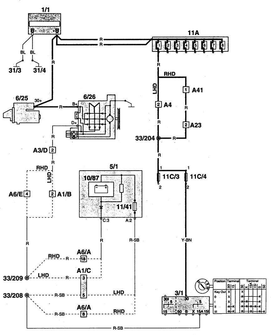 Volvo 960 (1995) - wiring diagrams - charging system ...