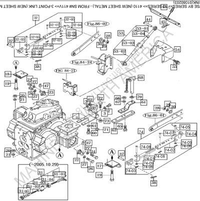 4530 Mahindra Wiring Diagram 2007 Bmw 530i Fuse Diagram Furnaces Kaulukai Jeanjaures37 Fr