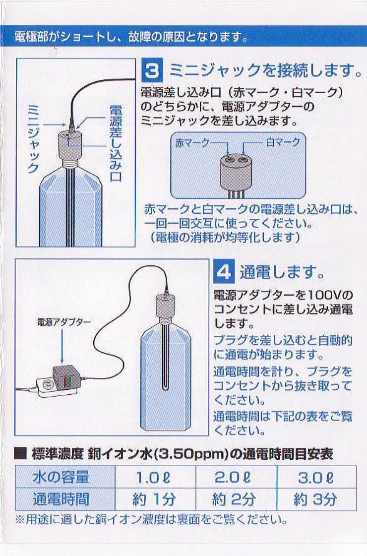 水 作り方 イオン アルカリ
