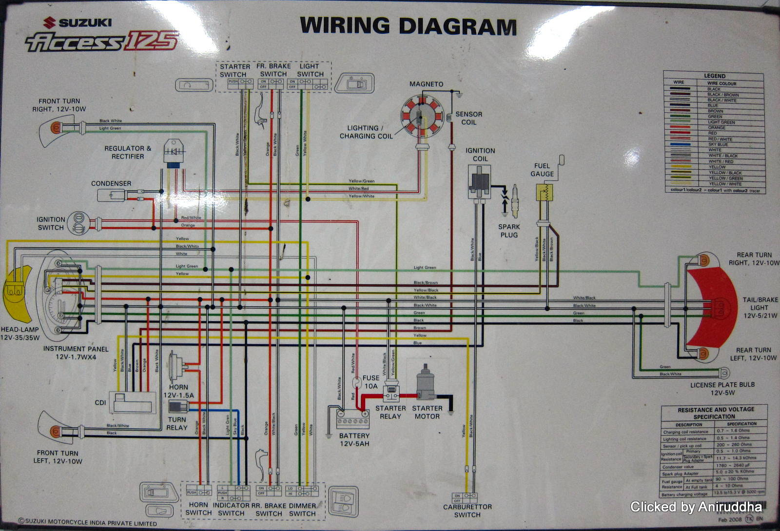 suzuki gn 125 electric circet pdf - wiring diagram prev wave-view-b -  wave-view-b.bookyourstudy.fr  bookyourstudy.fr