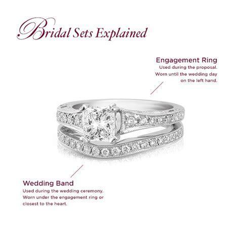 Find Your Wedding Band At Shane Co.   Weddbook