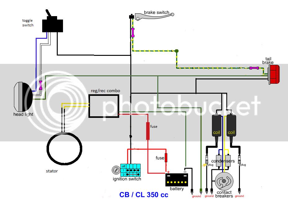 Diagram Cb750 Minimal Wiring Diagram Full Version Hd Quality Wiring Diagram Blogxgsell Mefpie Fr