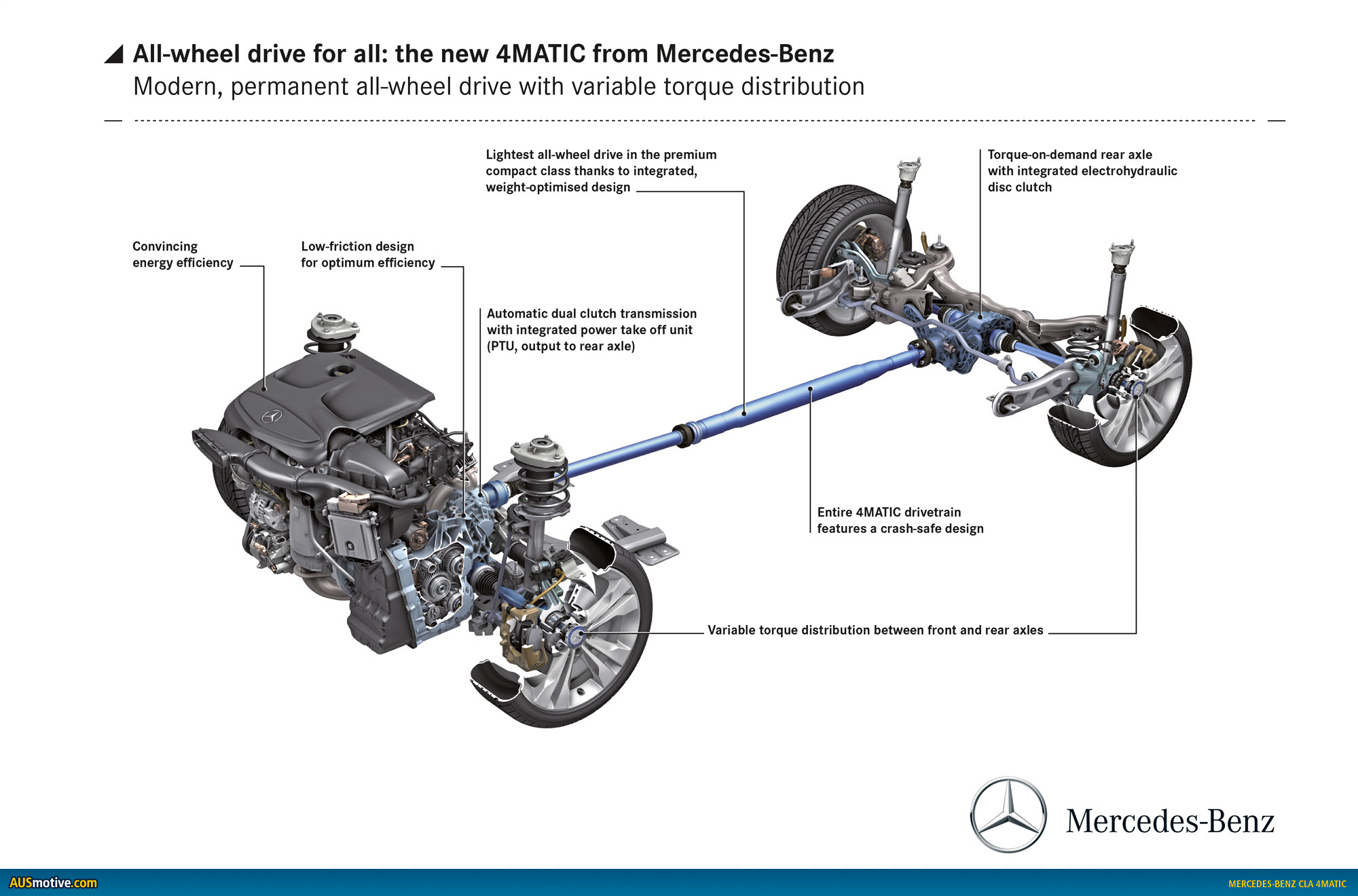 AUSmotive.com » Mercedes promoting 4matic for the people