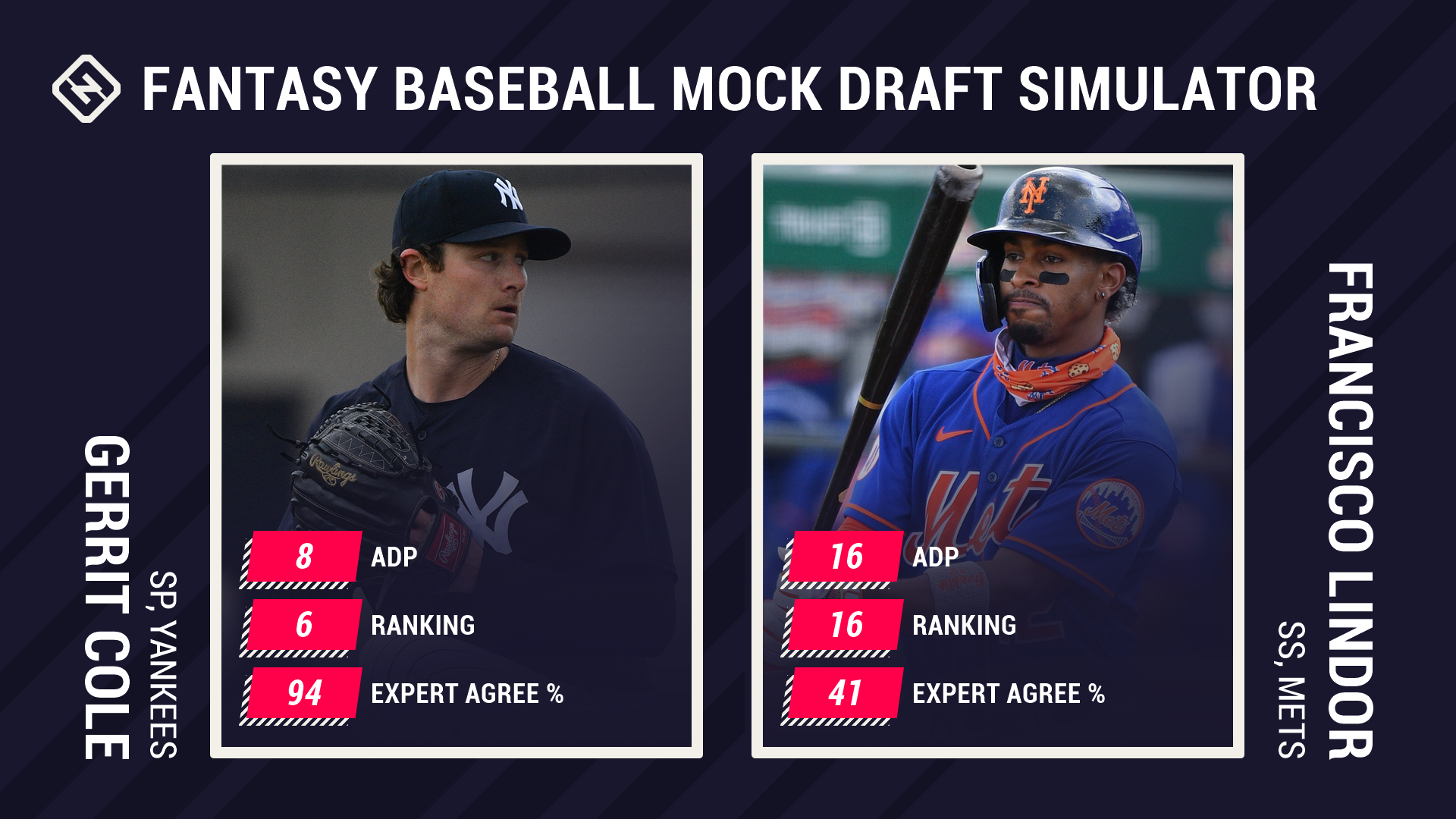 2021 Fantasy Baseball Mock Draft Simulator: Practice your draft strategy with the help of expert rankings, ADPs