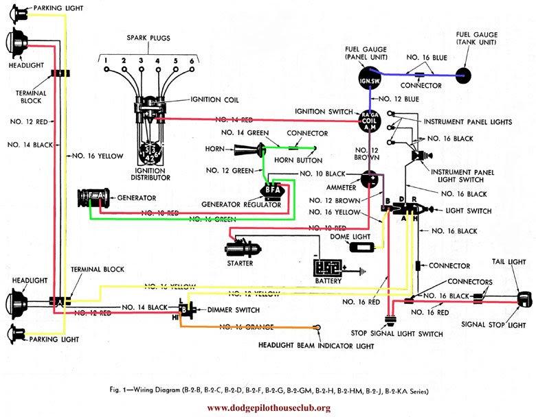 Diagram 77 Dodge Pickup Wiring Diagram Full Version Hd Quality Wiring Diagram Diagramaplay Artisan Marescot Fr