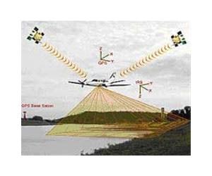 http://www.spacedaily.com/images-lg/eo-lidar-diagram-lg.jpg