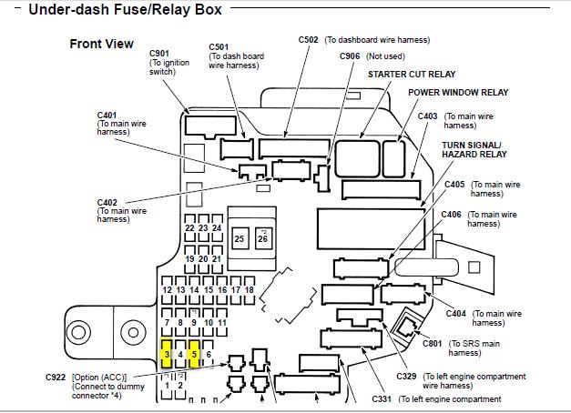 Acura Rsx Fuse Box Diagram Gota Wiring Diagram