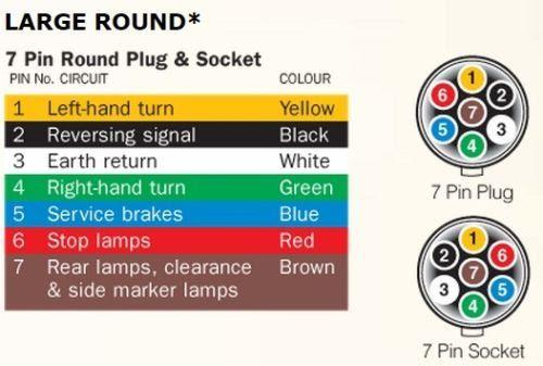 6 Pin Round Trailer Plug Wiring Diagram Diagram Base Website Wiring Diagram Hrdiagramimage Agendadiana It