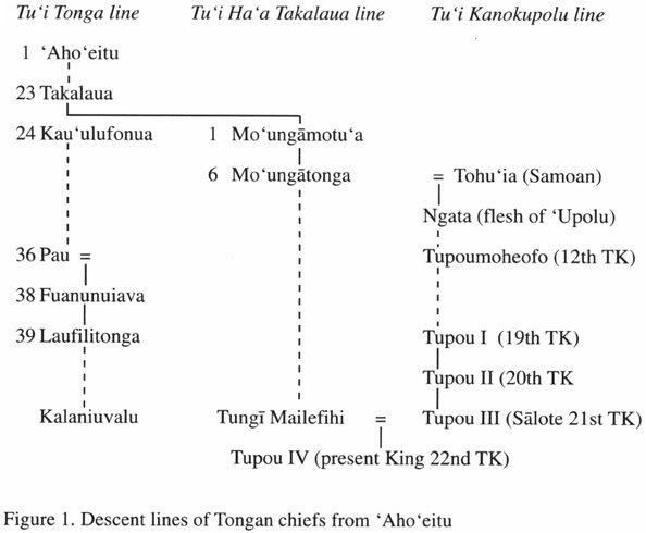 Journal Of The Polynesian Society Kie Hingoa Mats Of Power Rank