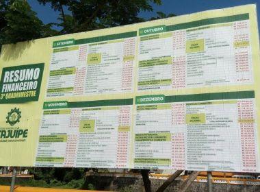 Itajuípe: Prefeitura divulga contas do município em outdoor localizado em praça