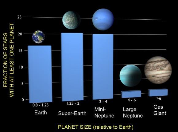 exo-planetas_y_estrellas
