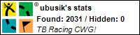 Profile for TB ubusik