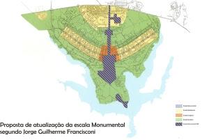 Fig.5 – Proposta de atualização da escala monumental
