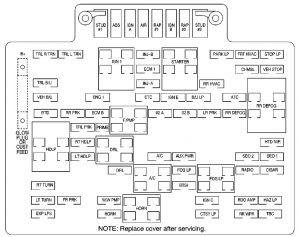 Gmc Yukon 2002 Fuse Box Diagram Auto Genius