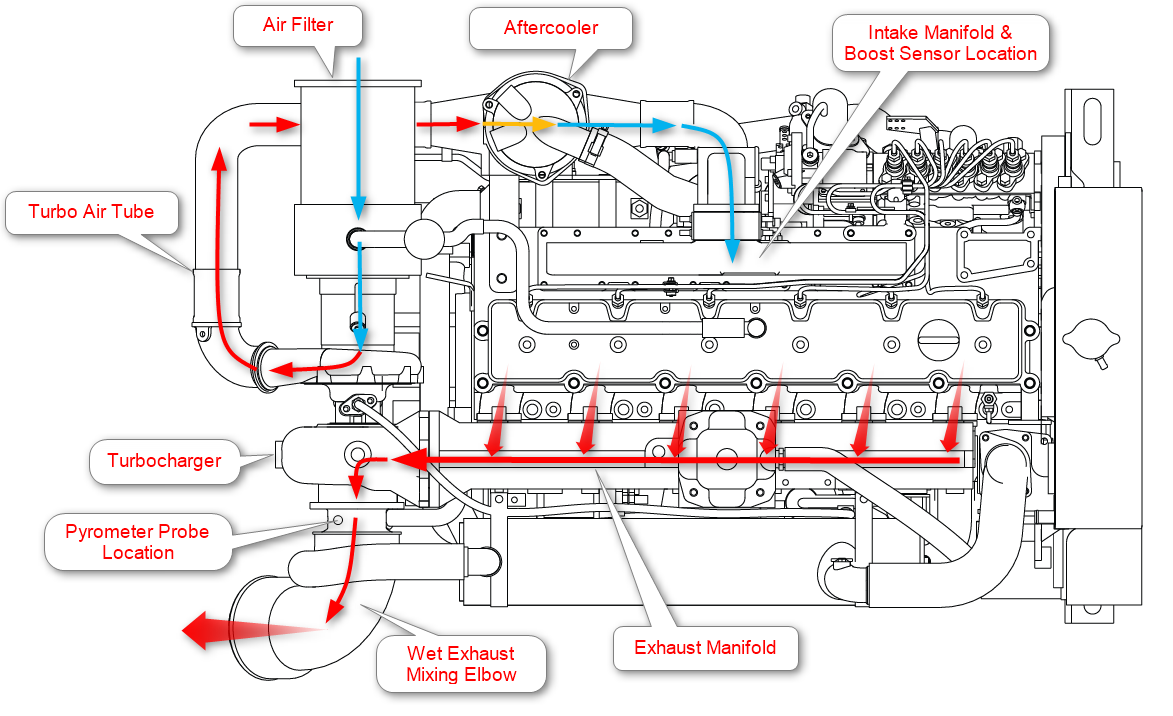 Diagram F110 Engine Diagram Full Version Hd Quality Engine Diagram Thisdiagram Yti Fr