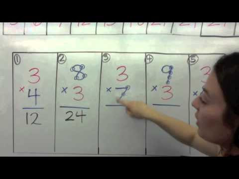 Touch Math Multiplication Video
