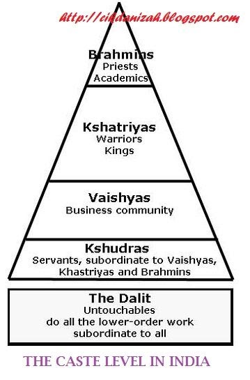Kalinga caste wiki