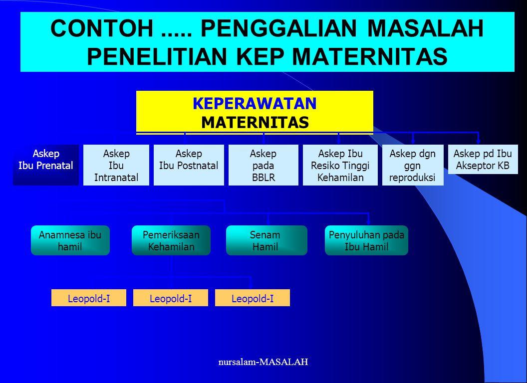 PENELUSURAN MASALAH PENELITIAN ILMU KEPERAWATAN - ppt download