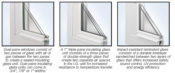 Glass Options for your Replacement Windows