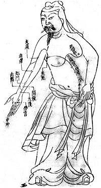 Akupunkturkarte-ming.jpg