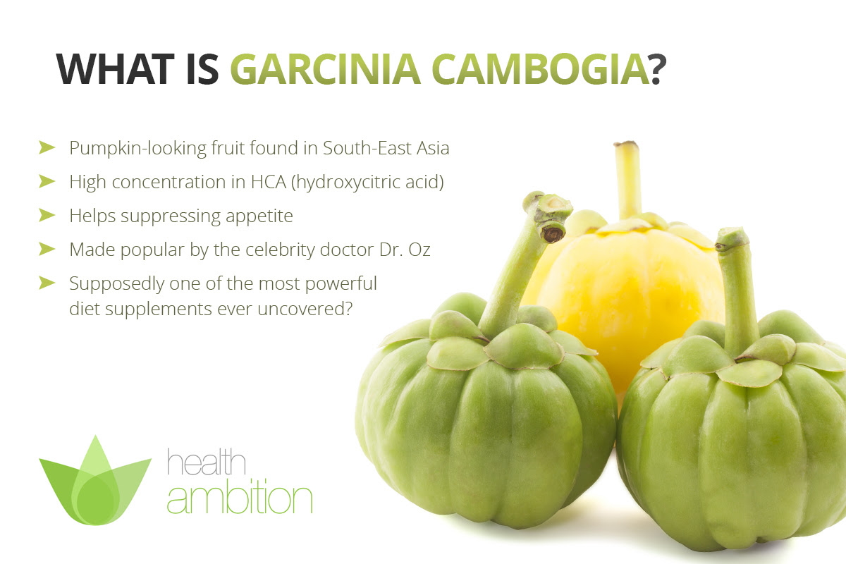 Garcinia Cambogia A Miracle Weight Loss Supplement Or Another Weight Loss Gimmick Miller Dr Chris Miller