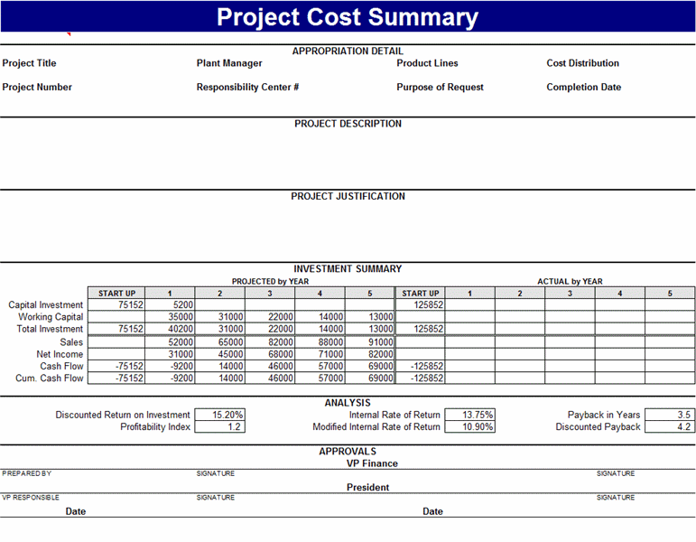 project cost summary_101877360