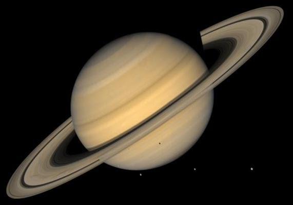 Significado dos Planetas   Saturno