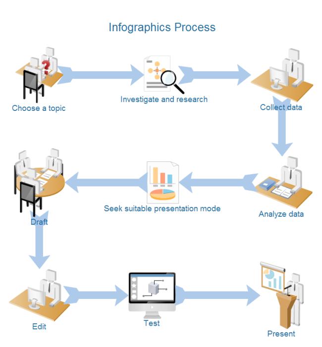 infographics process diagram
