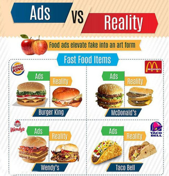 Advertisers Are the Biggest Liars Ever