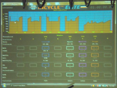 CycleU_2012-02-03
