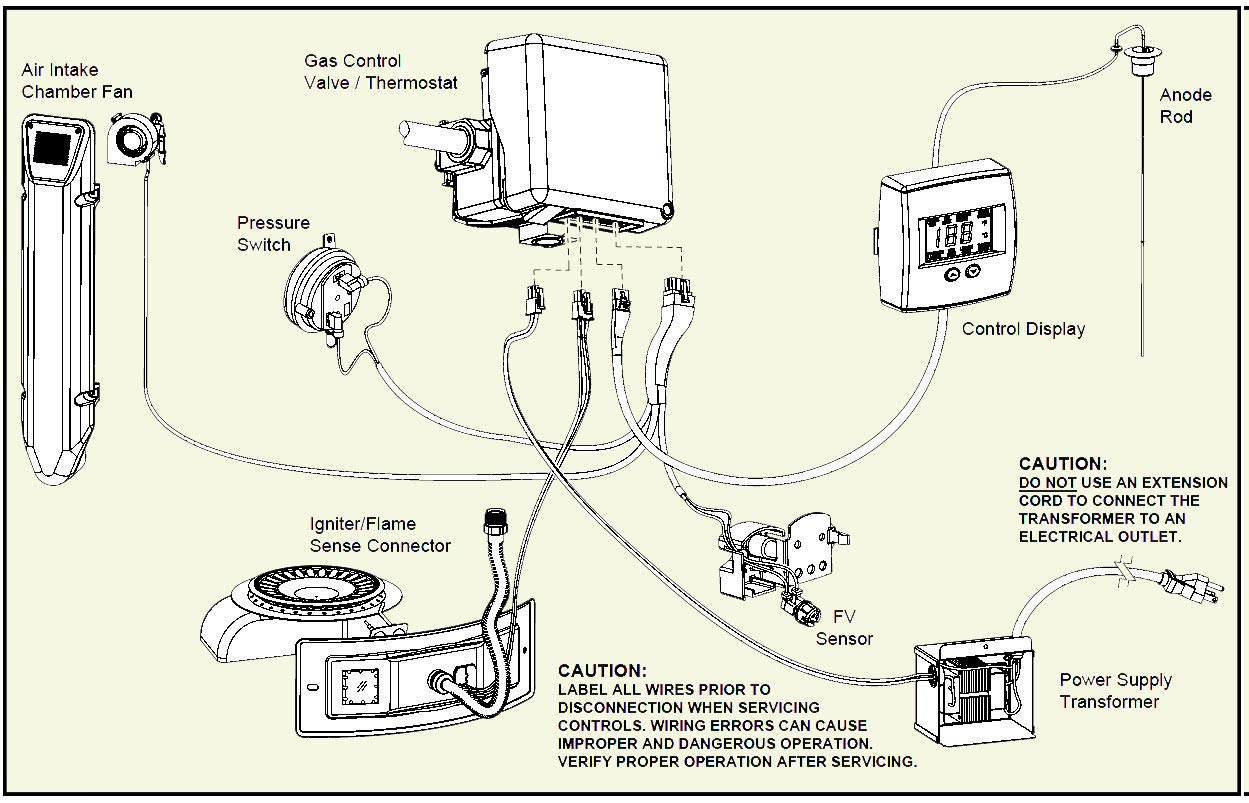 Ao Smith Commercial Gas Water Heater Wiring Diagram from lh4.googleusercontent.com