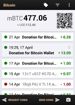 bitcoin price analysis 2019