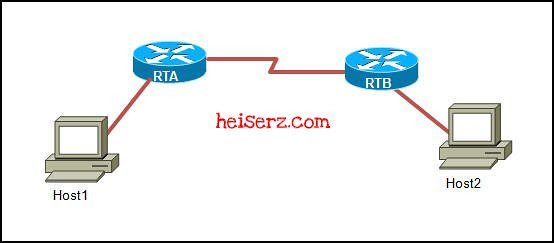 6625073395 f67fc0acb3 z ENetwork Chapter 4 CCNA 1 4.0 2012 2013 100%