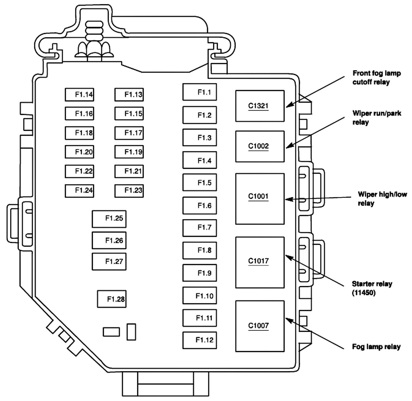 2004 Mach 1 Fuse Box Audi A3 Fuse Box On Battery Begeboy Wiring Diagram Source