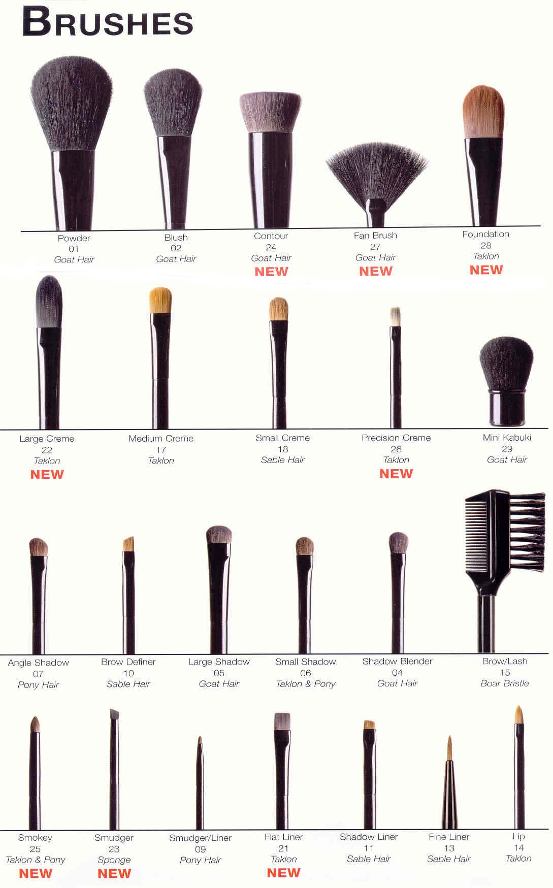 professional cosmetics products in the Czech republic