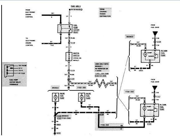 Diagram 1985 Ford Ranger Electrical Wiring Diagram Full Version Hd Quality Wiring Diagram Diagrammaskek Gisbertovalori It