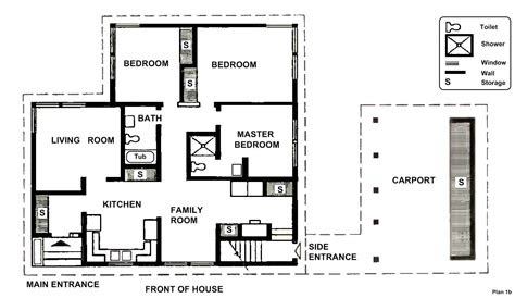 reliable sources  small house plans  access