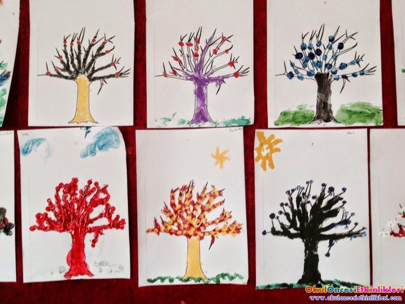 Parmak Boyası Tarifi Okul öncesi Etkinlikleri Hayallerinizi