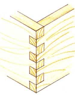 Image result for finger joint