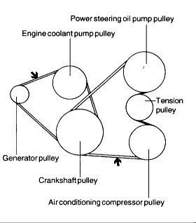 2005 hyundai tucson timing belt diagram - hyundai tucson review  hyundai tucson review - blogger