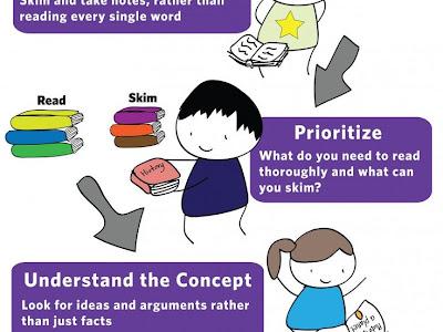 Smart Reading Strategies Students Should Develop