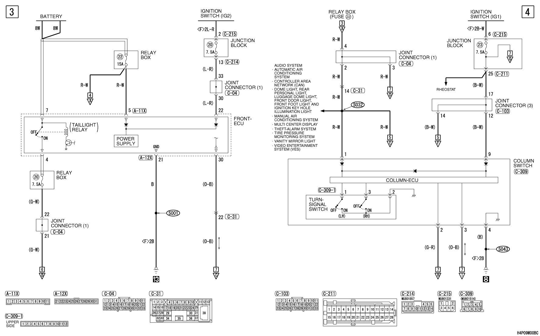 Diagram Diagram Of 1998 Mitsubishi Montero Fuse Box Full Version Hd Quality Fuse Box Diagramhoppec Informazionihotel It