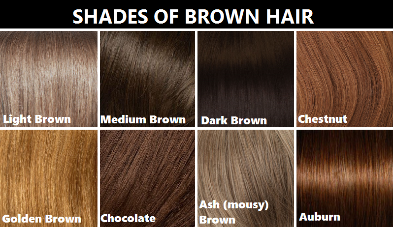 Eucatastrophe — Hair color reference chart. It's not perfect, but