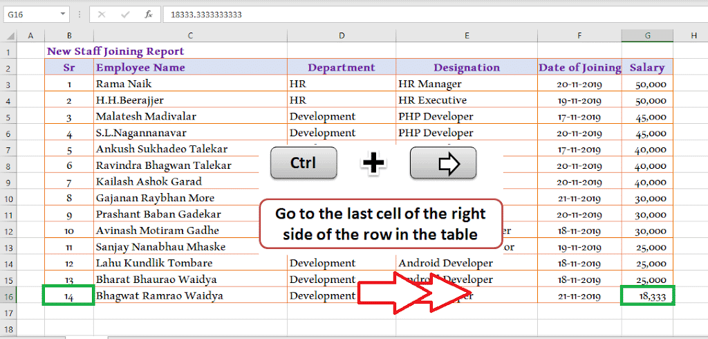 2. Ctrl + Right Arrow - Go to the last cell of Row 30 Excel shortcut keys that make Excel user friendly | Learn Excel Shortcut Keys in Details